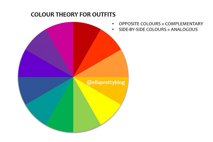 How to use colour theory to plan your outfit